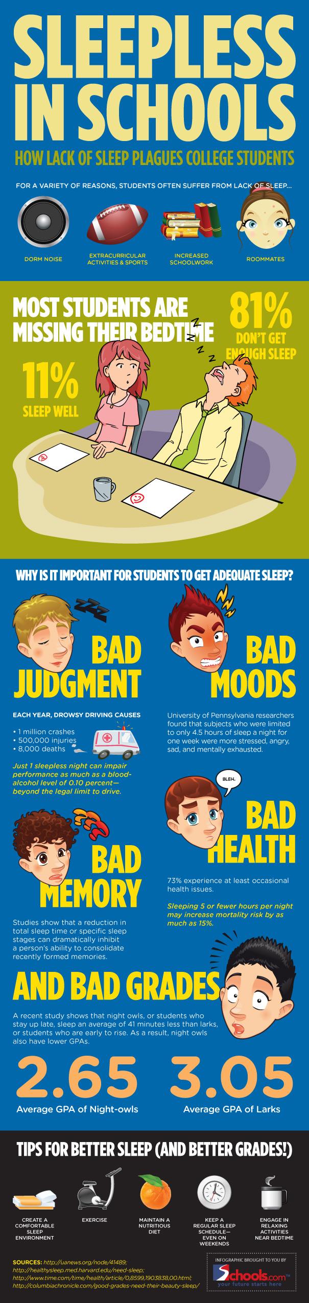 College Students & Sleep